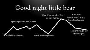 Little bear energy