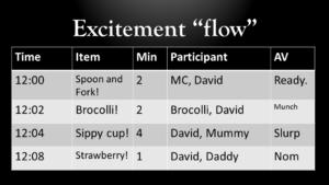 mealtime-event-order